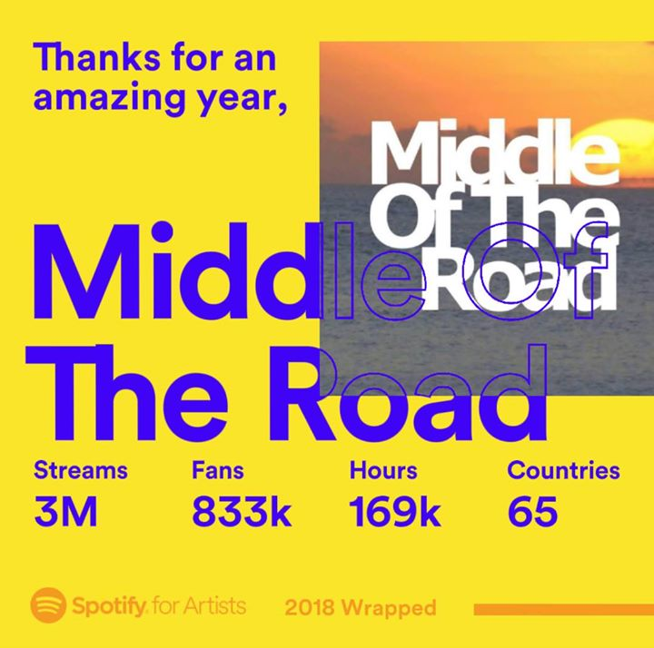 Thanks to everyone who has listened to Middle of the Road on Spotify this year 🐥
